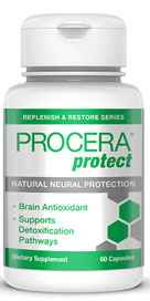 Protect Your Brain You Only Get One