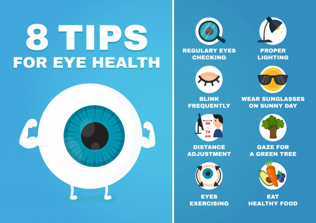eye health tips: regularly checking eyes, blink frequently, distance adjustment, eyes exercising, proper lighting, wear sunglasses on sunny day, gaze for a green tree, eat healthy food.botanic choice
