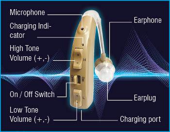 power ear parts