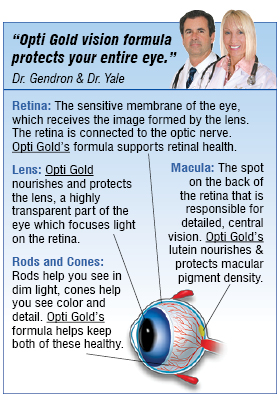 Benefits of Opti Gold Vision Formula for eye health